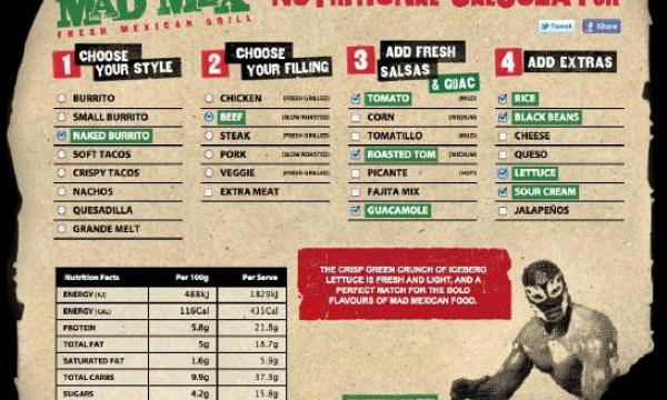 Mad Mex Nutritional Calculator Attracts Thousands Of Customers To