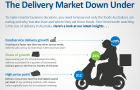 The delivery market down under: NPD Group