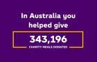 Social Media Wrap Up: Subway donates over 340,000 meals in second Live Feed event; Starbucks unveils reusable Cheer Cup; new locations eyed for Gelato Messina\'s ice cream van
